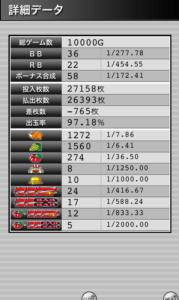 アイムジャグラー 設定2,APEX,EX|スランプグラフの特徴や挙動とハマリ、設定判別と設定差のデータ設定2でどれくらい負ける?-設定差, 設定判別, 設定2, 挙動, パチスロ, スランプグラフ, シミュレーション, アイムジャグラーEX、APEX-IMG 5968 179x300