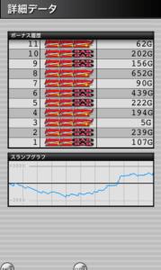 アイムジャグラー 設定2,APEX,EX|スランプグラフの特徴や挙動とハマリ、設定判別と設定差のデータ設定2でどれくらい負ける?-設定差, 設定判別, 設定2, 挙動, パチスロ, スランプグラフ, シミュレーション, アイムジャグラーEX、APEX-IMG 5969 179x300