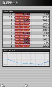 アイムジャグラー 設定2,APEX,EX|スランプグラフの特徴や挙動とハマリ、設定判別と設定差のデータ設定2でどれくらい負ける?-設定差, 設定判別, 設定2, 挙動, パチスロ, スランプグラフ, シミュレーション, アイムジャグラーEX、APEX-IMG 5977 179x300