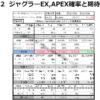 アイムジャグラーEX,APEX、3000回転での設定判別期待値