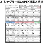 ジャグラー設定1 実践比較ランキング|勝ち負け、最低ジャグラー設定1はどれ?-比較ランキング, 設定1, シミュレーション, 台選び, ジャグラー-jugler ex apex 3000 kitaichi 150x150
