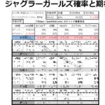 ジャグラー 設定6 実践比較ランキング|勝ち負け、最優秀ジャグラー 設定6はどれ?-比較ランキング シミュレーション 台選び 設定6 ジャグラー-jugler girls 1500 kitaichi 150x150