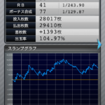 ファンキージャグラー|設定6のスランプグラフ挙動データ_1
