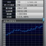 ファンキージャグラー|設定6のスランプグラフ挙動データ_2