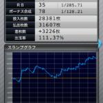 ファンキージャグラー|設定6のスランプグラフ挙動データ_3