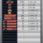 ファンキージャグラー|設定6の挙動、確率データ_3