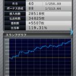 ファンキージャグラー|設定6のスランプグラフ挙動データ_4