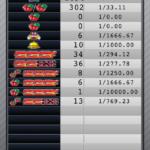 ファンキージャグラー|設定6の挙動、確率データ_8