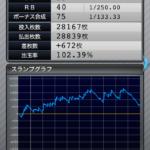 ファンキージャグラー|設定6のスランプグラフ挙動データ_9