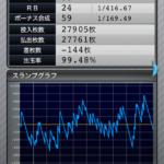 ファンキージャグラー|設定6のスランプグラフ挙動データ_10