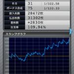 ファンキージャグラー|設定6のスランプグラフ挙動データ_11