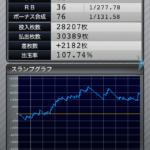 ファンキージャグラー|設定6のスランプグラフ挙動データ_12