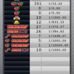 ファンキージャグラー|設定6の挙動、確率データ_12