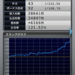 ファンキージャグラー|設定6のスランプグラフ挙動データ_13