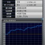 ファンキージャグラー|設定6のスランプグラフ挙動データ_14