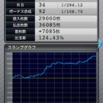ファンキージャグラー|設定6のスランプグラフ挙動データ_16