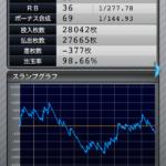 ファンキージャグラー|設定6のスランプグラフ挙動データ_17