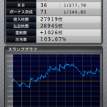 ファンキージャグラー|設定6のスランプグラフ挙動データ_18