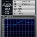 ファンキージャグラー|設定6のスランプグラフ挙動データ_19