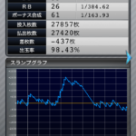 ファンキージャグラー|設定6のスランプグラフ挙動データ_20