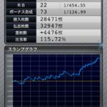 ファンキージャグラー|設定6のスランプグラフ挙動データ_21