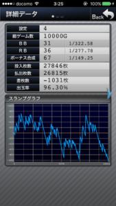ファンキージャグラー設定4|のスランプグラフ挙動データ_7