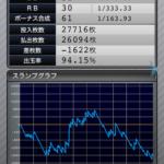 ファンキージャグラー|設定3のスランプグラフ挙動データ_1