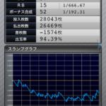 ファンキージャグラー|設定3のスランプグラフ挙動データ_4