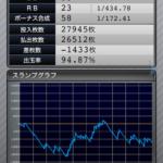 ファンキージャグラー|設定3のスランプグラフ挙動データ_5