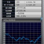 ファンキージャグラー|設定3のスランプグラフ挙動データ_7