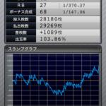 ファンキージャグラー|設定3のスランプグラフ挙動データ_8