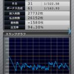 ファンキージャグラー|設定3のスランプグラフ挙動データ_9