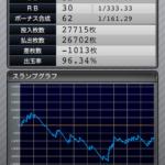ファンキージャグラー|設定3のスランプグラフ挙動データ_10