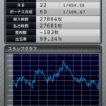 ファンキージャグラー|設定3のスランプグラフ挙動データ_11