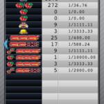 ファンキージャグラー|設定3の挙動、確率データ_11