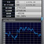 ファンキージャグラー|設定3のスランプグラフ挙動データ_12