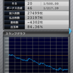 ファンキージャグラー|設定3のスランプグラフ挙動データ_13
