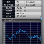ファンキージャグラー|設定3のスランプグラフ挙動データ_14