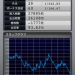 ファンキージャグラー|設定3のスランプグラフ挙動データ_15