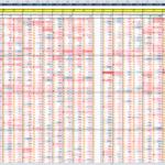 とあるホールの4月度全差枚数集計を公開|パチスロ,パチンコ,ホール攻略_1