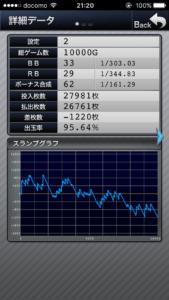 ファンキージャグラー設定2|のスランプグラフ挙動データ_3