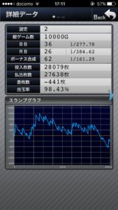 ファンキージャグラー設定2|のスランプグラフ挙動データ_5