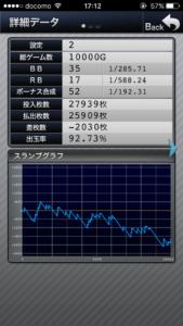 ファンキージャグラー設定2|のスランプグラフ挙動データ_6
