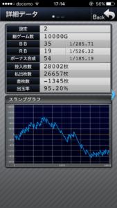 ファンキージャグラー設定2|のスランプグラフ挙動データ_7