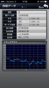 ファンキージャグラー設定2|のスランプグラフ挙動データ_8