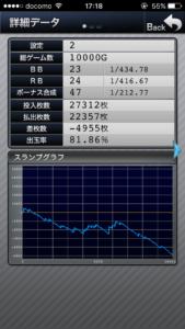ファンキージャグラー設定2|のスランプグラフ挙動データ_10