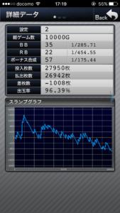 ファンキージャグラー設定2|のスランプグラフ挙動データ_11
