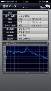 ファンキージャグラー設定2|のスランプグラフ挙動データ_12