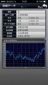 ファンキージャグラー設定2|のスランプグラフ挙動データ_13
