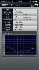 ファンキージャグラー設定2|のスランプグラフ挙動データ_14